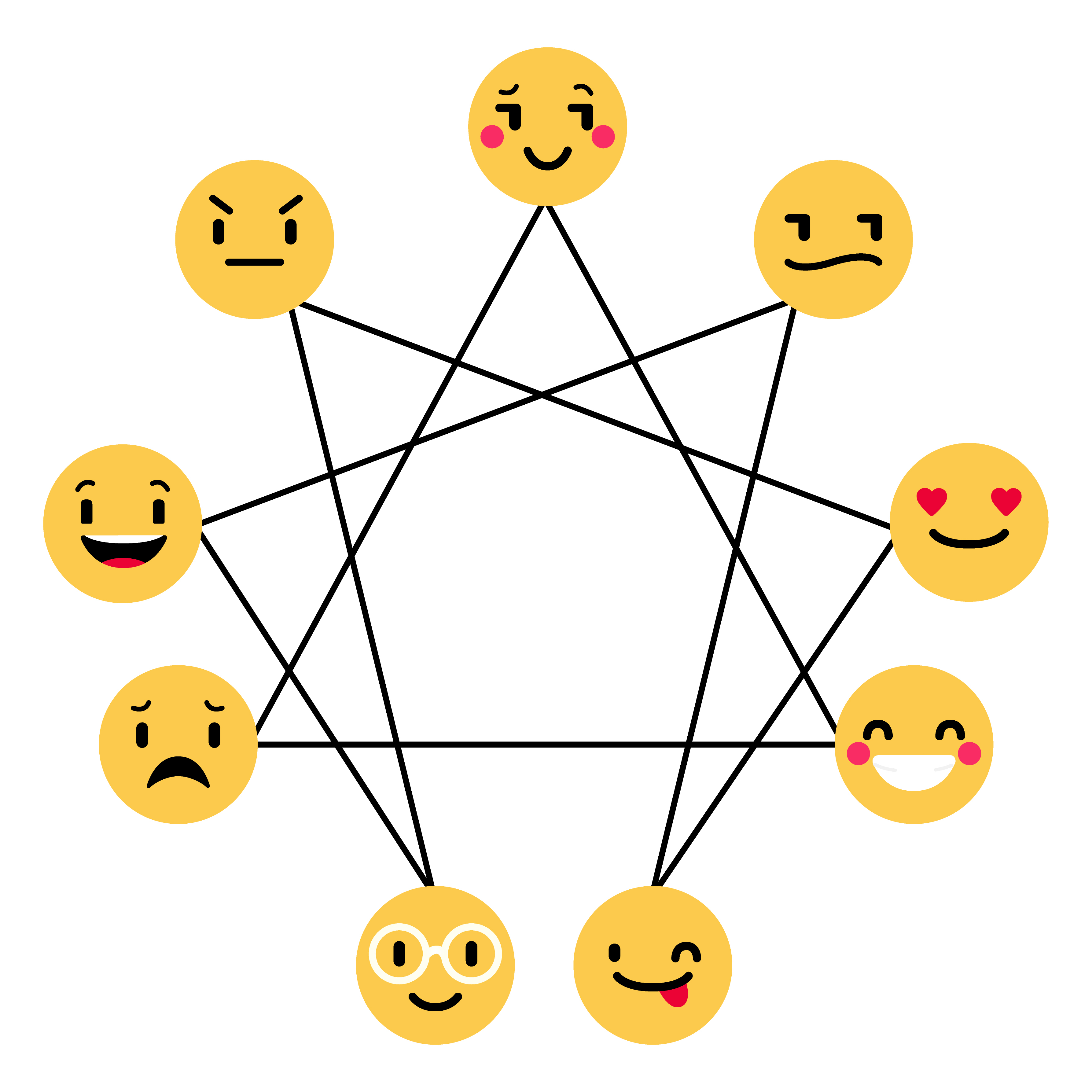 L'énnéagramme, un outil pour mieux comprendre nos réactions.