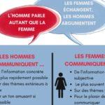 communication entre hommes et femmes