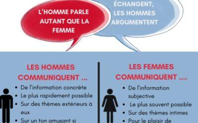 [INFOGRAPHIE] La communication homme-femme